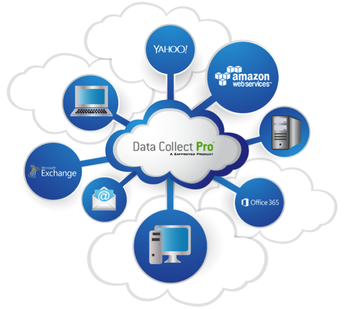 Data Collect Pro