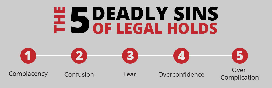 The Five Deadly Sins of Legal Holds