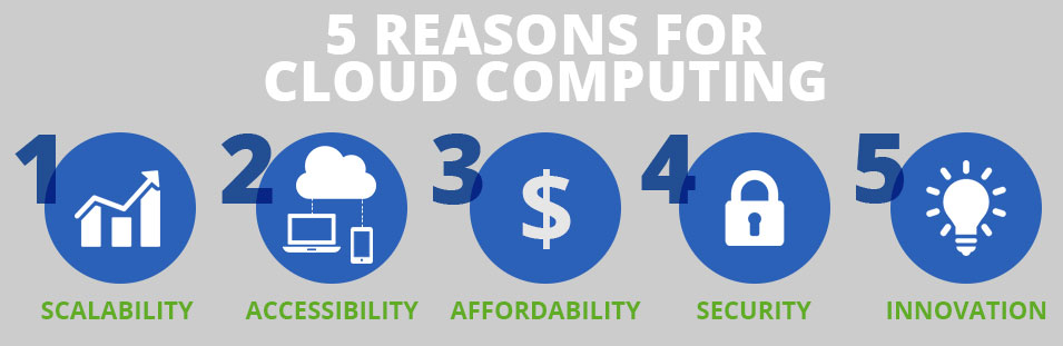 5_reasons_for_cloud_computing