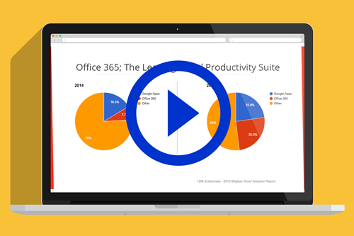 Webinar: Cloud E-Discovery – Office 365 and Beyond