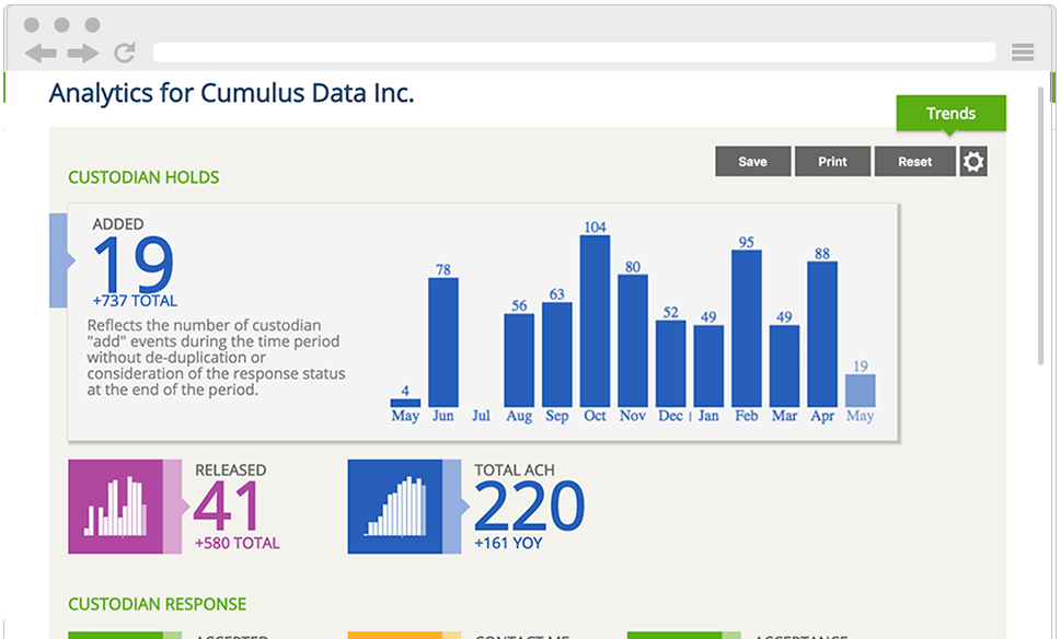 Zapproved Legal Hold Pro Analytics Screenshot