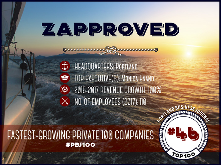 Zapproved is one of Portland's fastest growing businesses