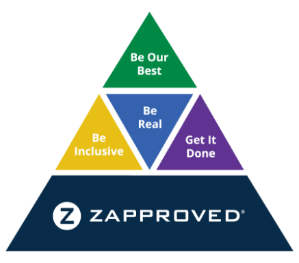 Zapproved Brand Values